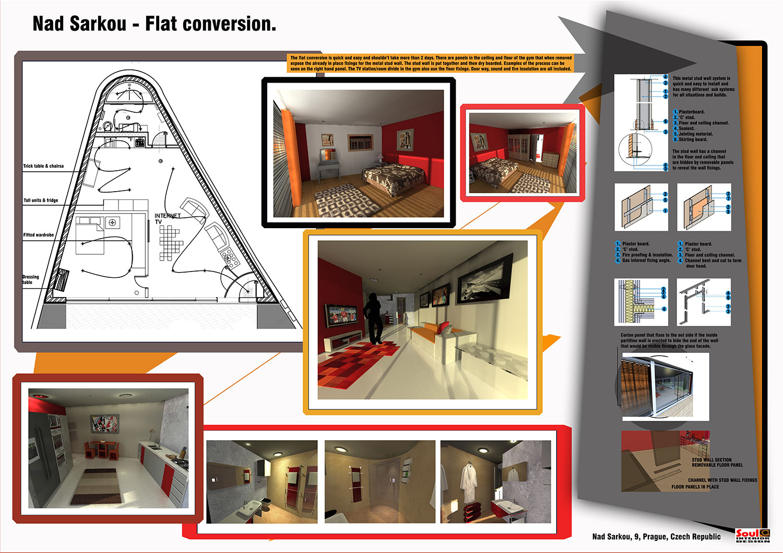flat conversion presentation board